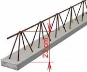 Stropní konstrukce (Stropní trámec 23 cm (nebo 17 cm))
