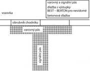 Beaton pro nevidomé (vzorová skladba bn3)