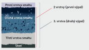 Vana Jika Trento (obr. 3)