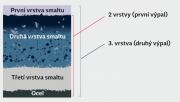 Vana Jika Trento (obr. 4)