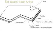 Aristo PP (Řez dolním víkem)
